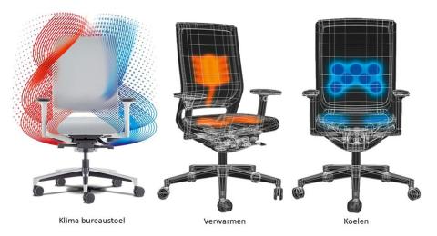 klober-klima-stoel_small