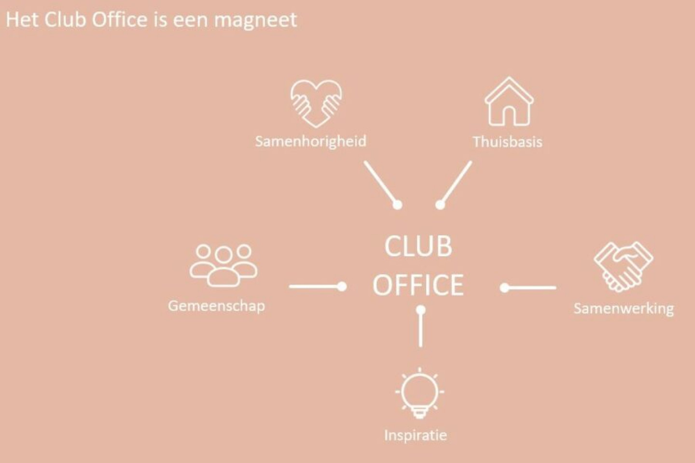 Cluboffice